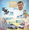 На обогрев дачи Януковича потратят 700 тысяч