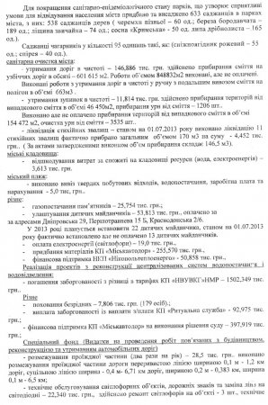 Провал выполнения программы развития ЖКХ Никополя