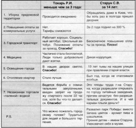 Почти по Маяковскому: что такое хорошо и что такое плохо?